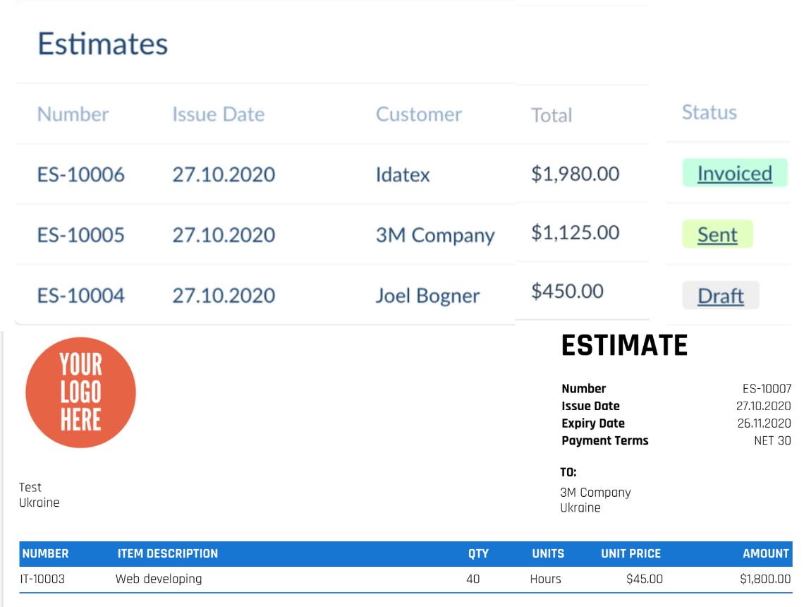 list of estimate templates